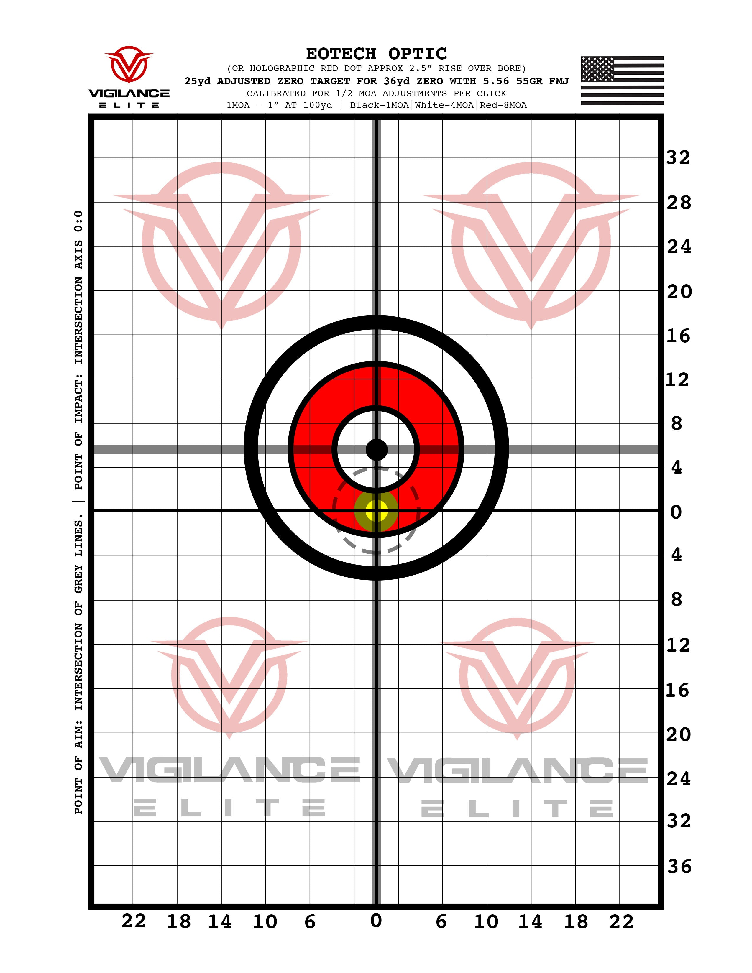 graphic regarding Printable Sight in Targets titled The 36 Backyard Zero Vigilance Elite